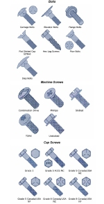 Typical Screw and Bolt Configurations