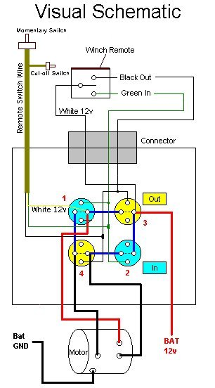 schematic2 winches rebuilding, parts information, diagrams, testing sites badland wireless remote wiring diagram at creativeand.co