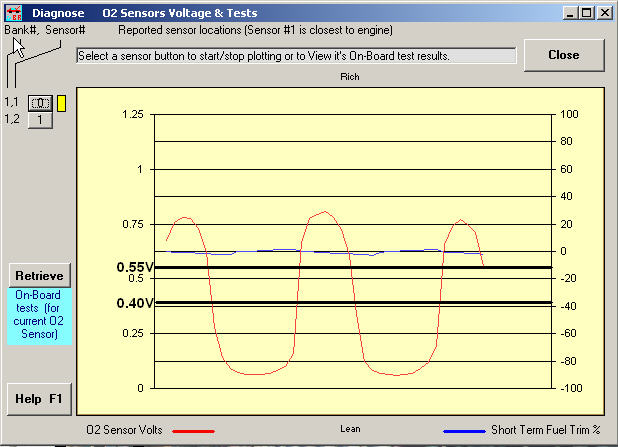 4x4Wire - Tech: Understanding OBDII Engine Systems and Fuel Mixture
